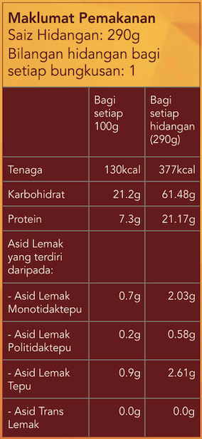 NAAK-Nutrition-Info.png