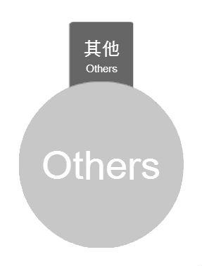 網站按鈕-others02.jpg