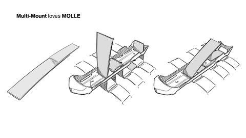 Morakniv-multi-mount-loves-MOLLE.jpg