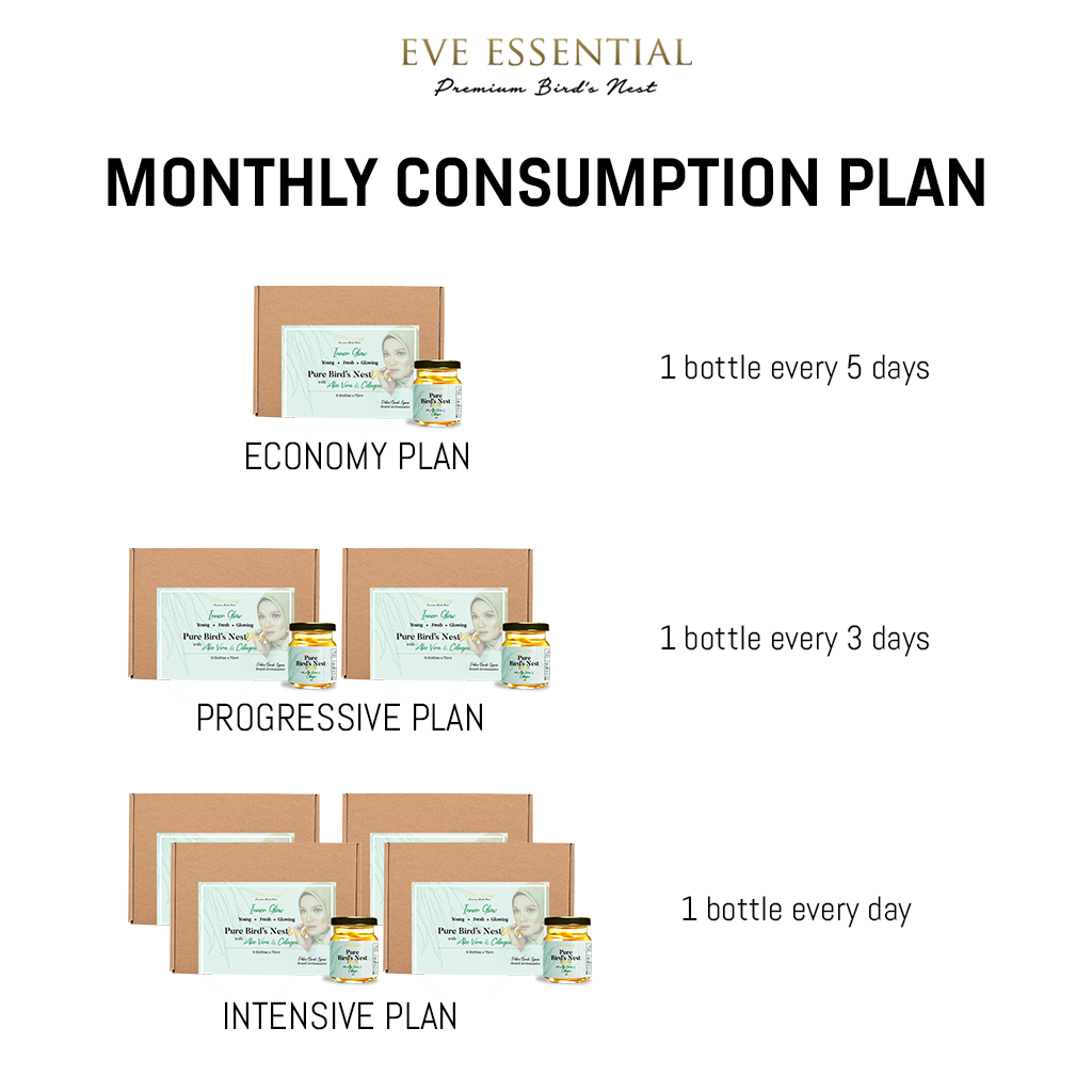 aloe-monthly-consumption-plan.png
