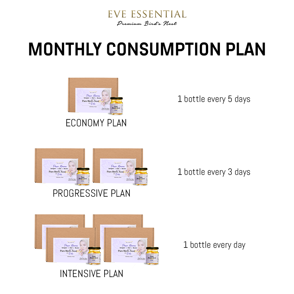dates-monthly-consumption-plan.png