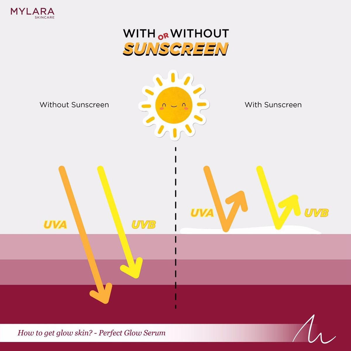 WITH OR WITHOUT SUNSCREEN