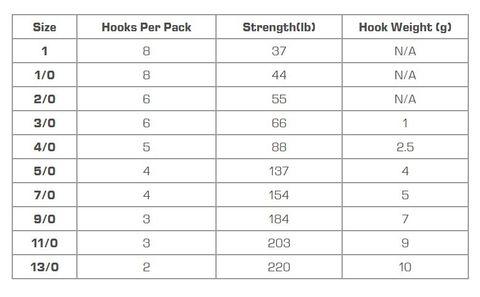 BKK Lone Diablo Inline Hooks 8091-HG Jigging  Hook CCCCCC.jpg