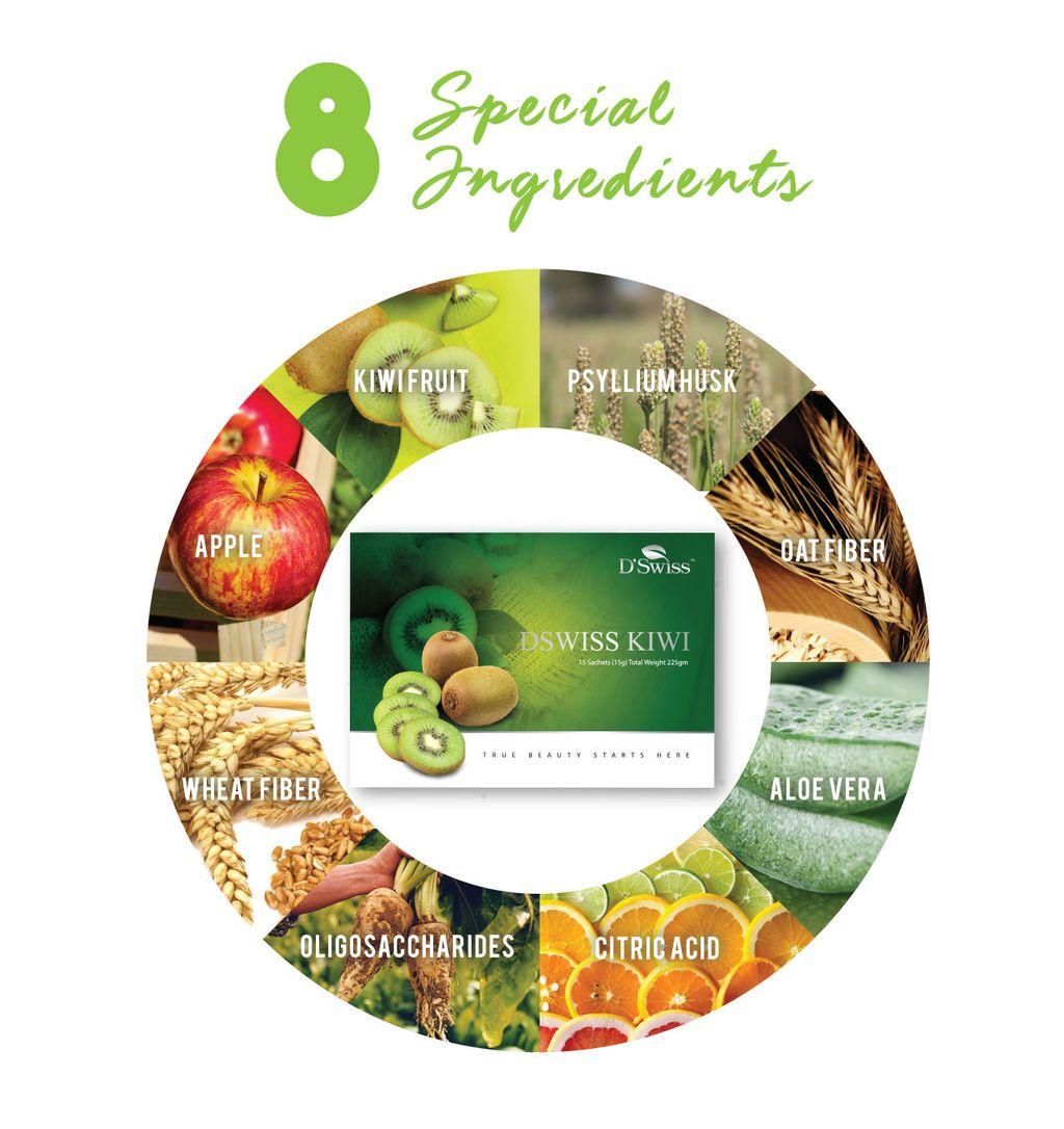 dswiss kiwi function & ingredients-02.jpg