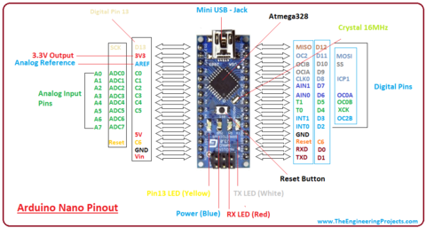 introduction-to-arduino-nano-13-1