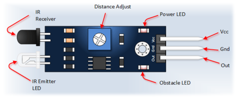 Arduino-IR-Collision-Detection-Module-Pin-Outs.png