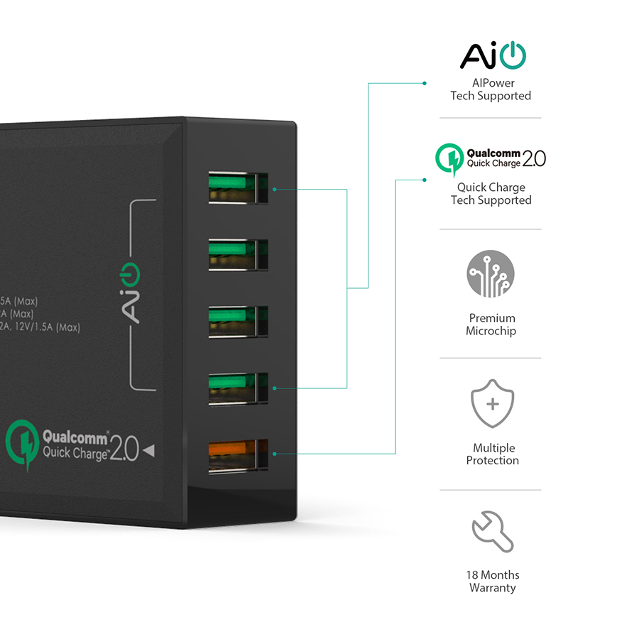 Aukey Pa T15 Wall Charger 5port 54w 4x24a Ai Qc30 Cable U28 Quick Charge 20 Turbo 18w Fastcharging Aiqc30