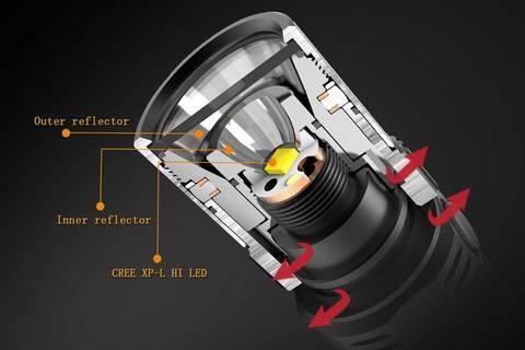 Fenix-FD30-Flashlight-dual-reflector.jpg