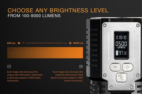 Fenix-TK72R-Flashlight-brightness-levels.jpg