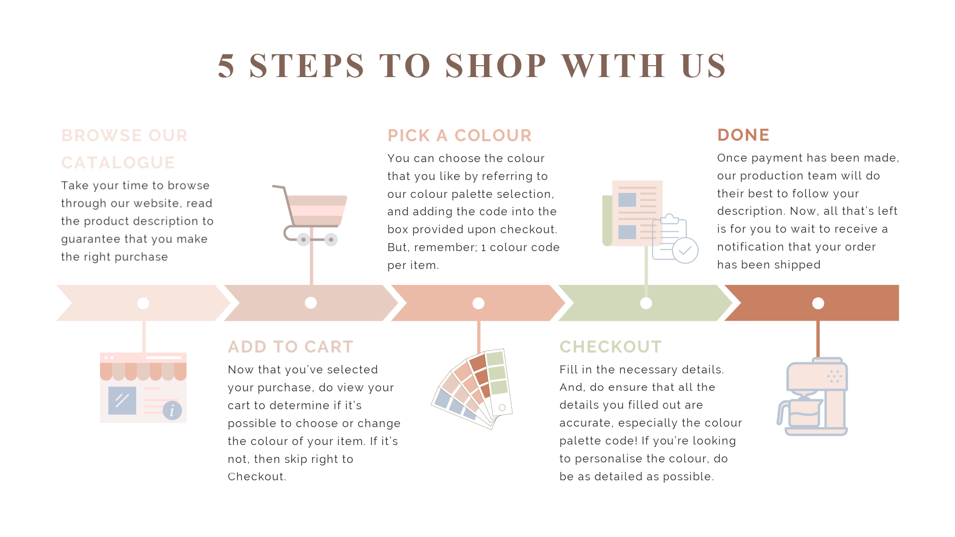 5 STEP TO SHOP ONLINE.png
