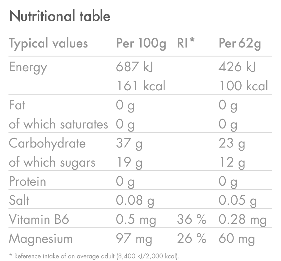 Energy-Gel-with-Slow-Release-Carbs_Blackcurrant_Nutrition-Table_01.png