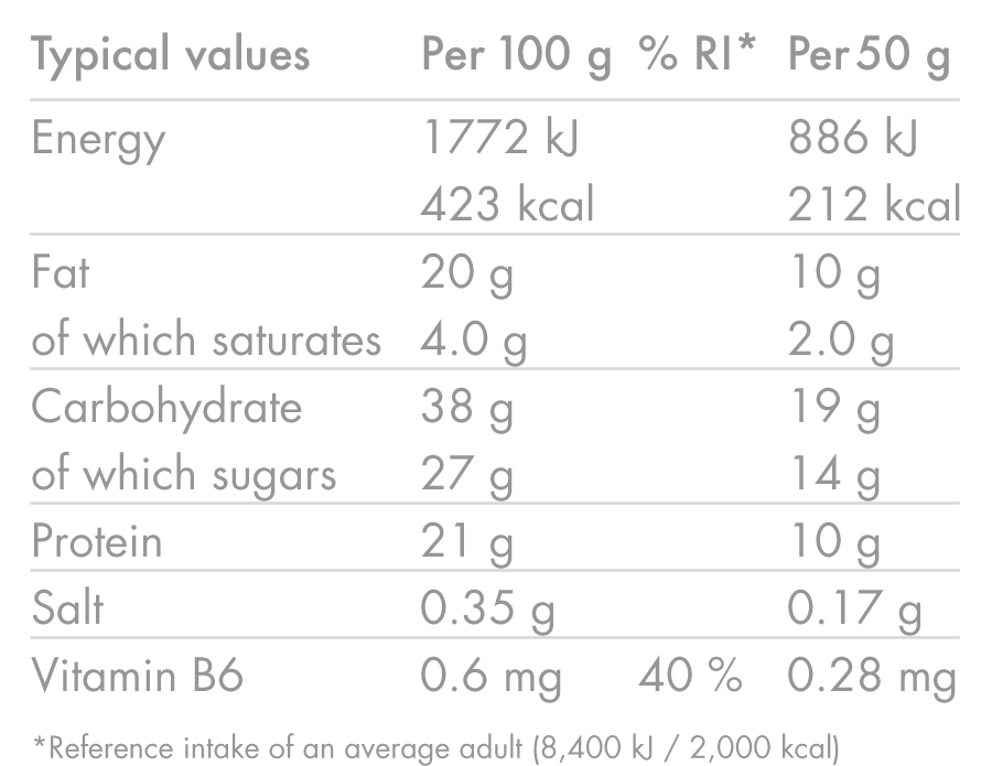 Energy-Bar-with-Protein_Cacao-_-Raspberry_50g_Nutrition-Table_02.png
