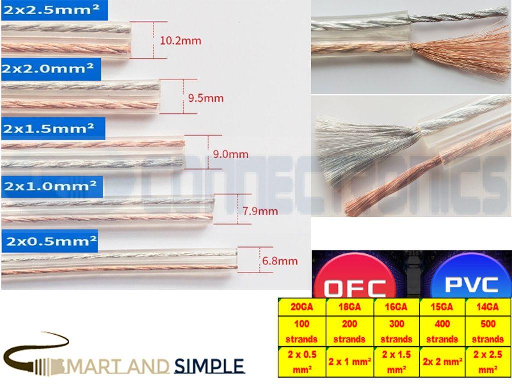 Hifi Speaker Wire Transparent OFC Pure copper Audio Cable amp Subwoofer 16GA 14GA  copy.jpg
