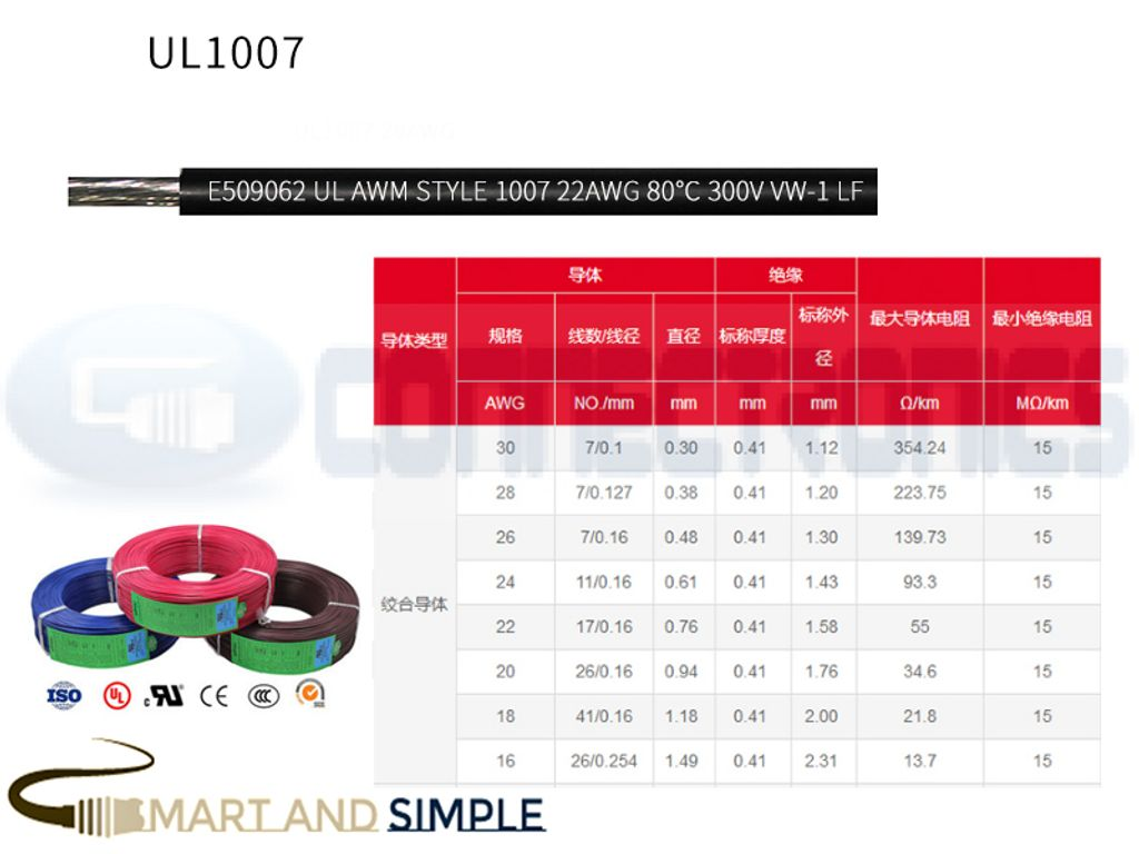 22awg hook-up wire PVC insulated wire 80℃ 300V 2  copy.jpg
