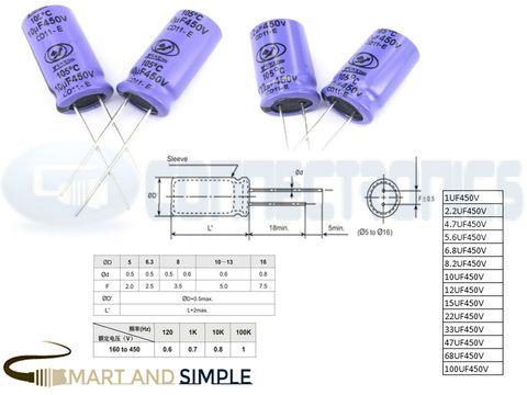 Electrolytic Capacitor 450V Purple Capacitor 1UF-100UF Radial Lead copy.jpg