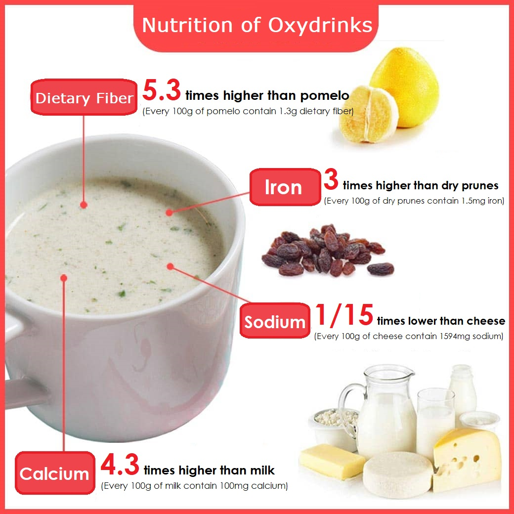 Nutrition of Oxydrinks.jpg
