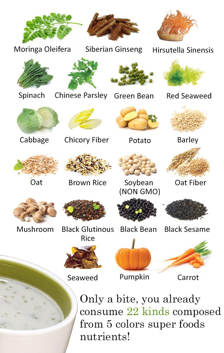Oxydrinks 22 kinds of food list .jpg