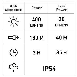 iH5R-spec