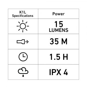 K3-Spec