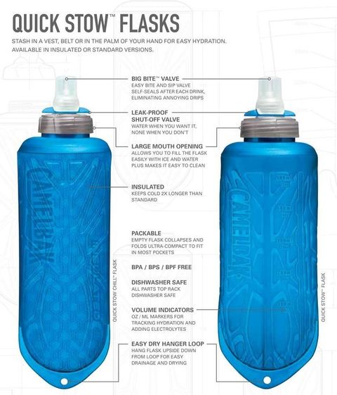 Compare-Quick-Stow-Flask-Chill.jpg