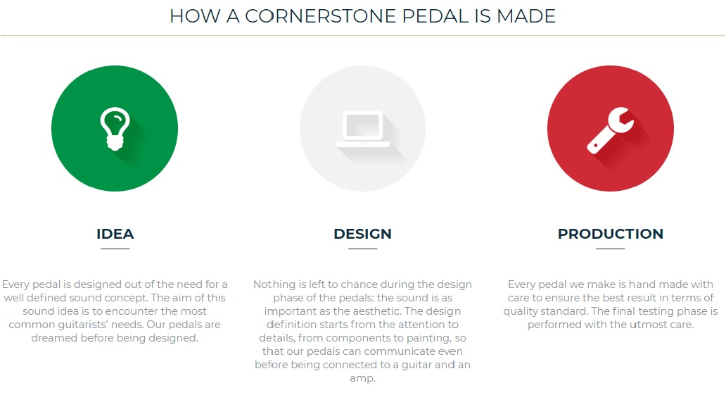 How Cornerstone Pedal is Made
