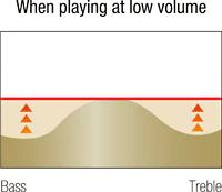 Volume Sync EQ