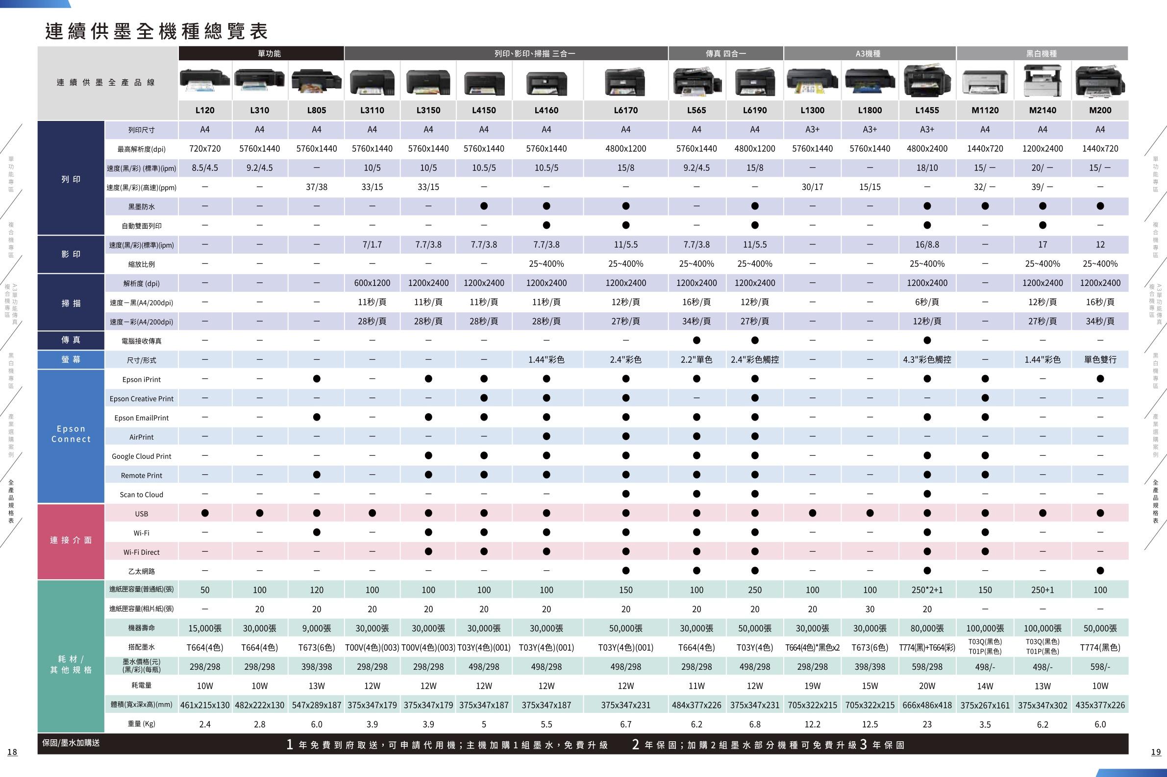 EPSON ALL INTRO-2.jpg