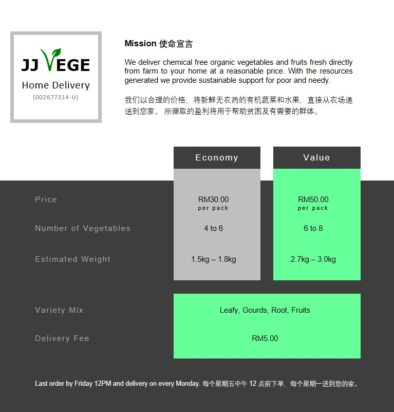190611 JJ Vege Chart Value.jpg