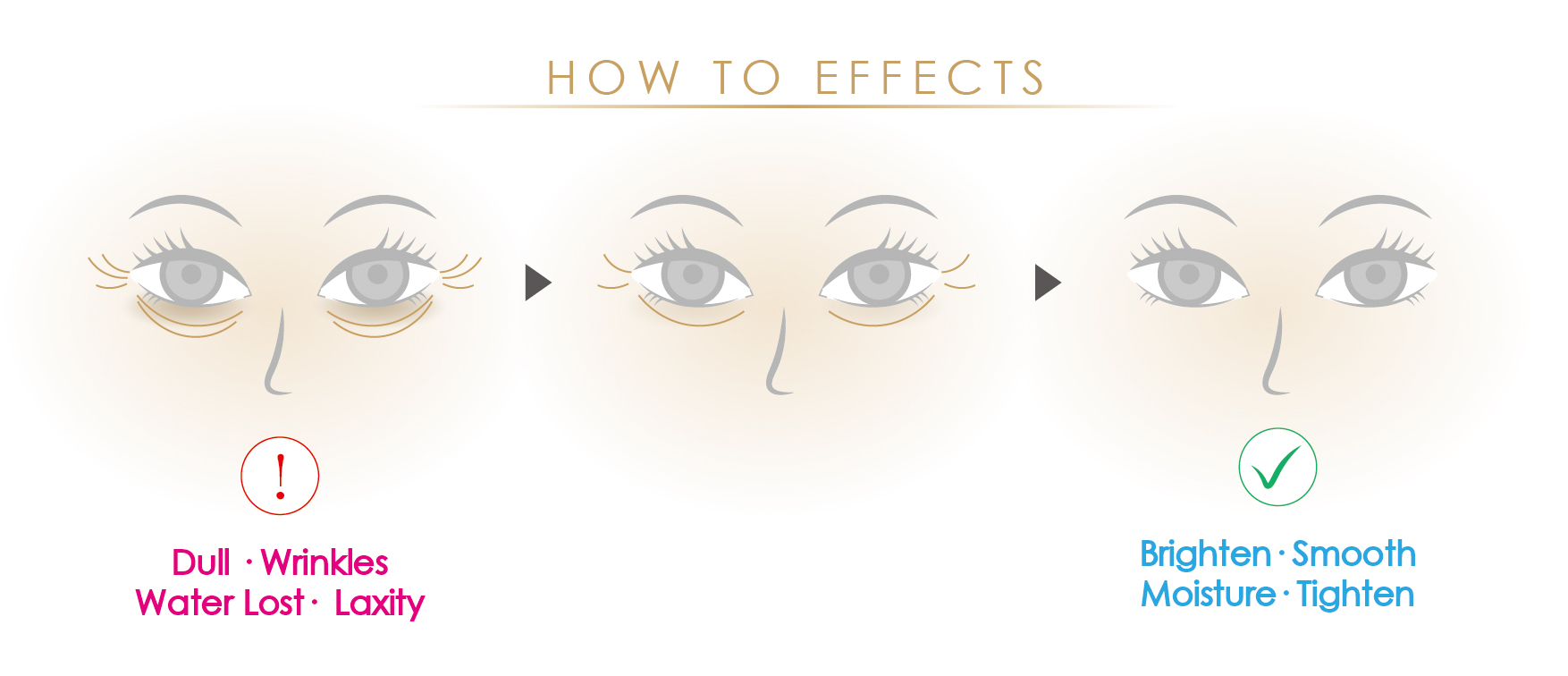 how to effects