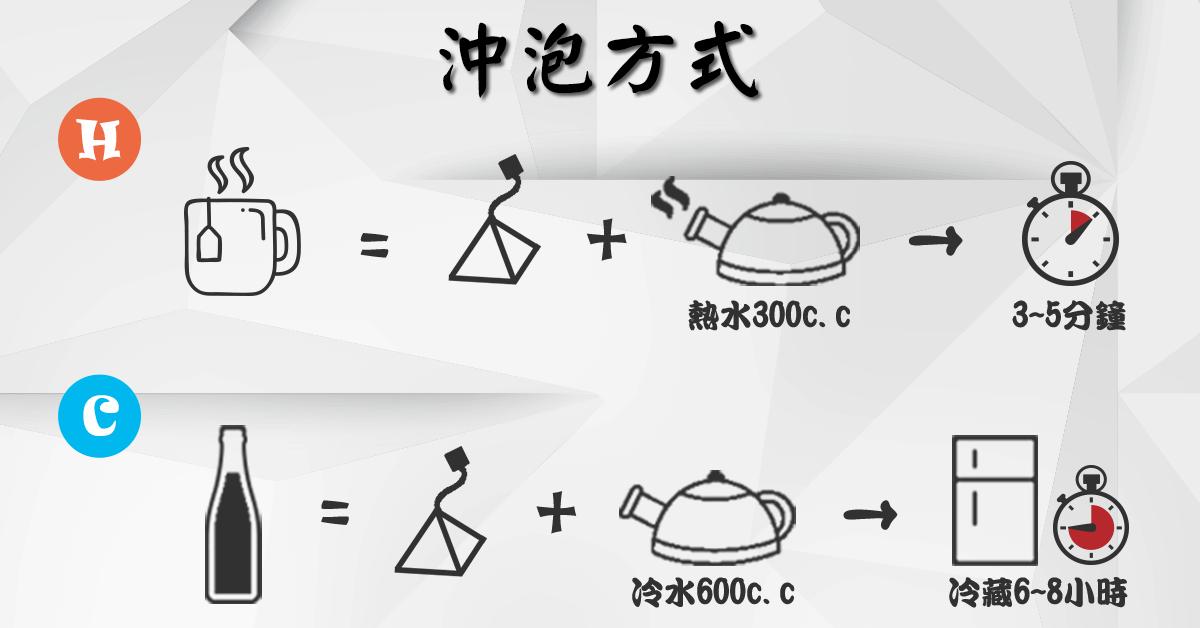 手採高山茶這樣泡最好喝