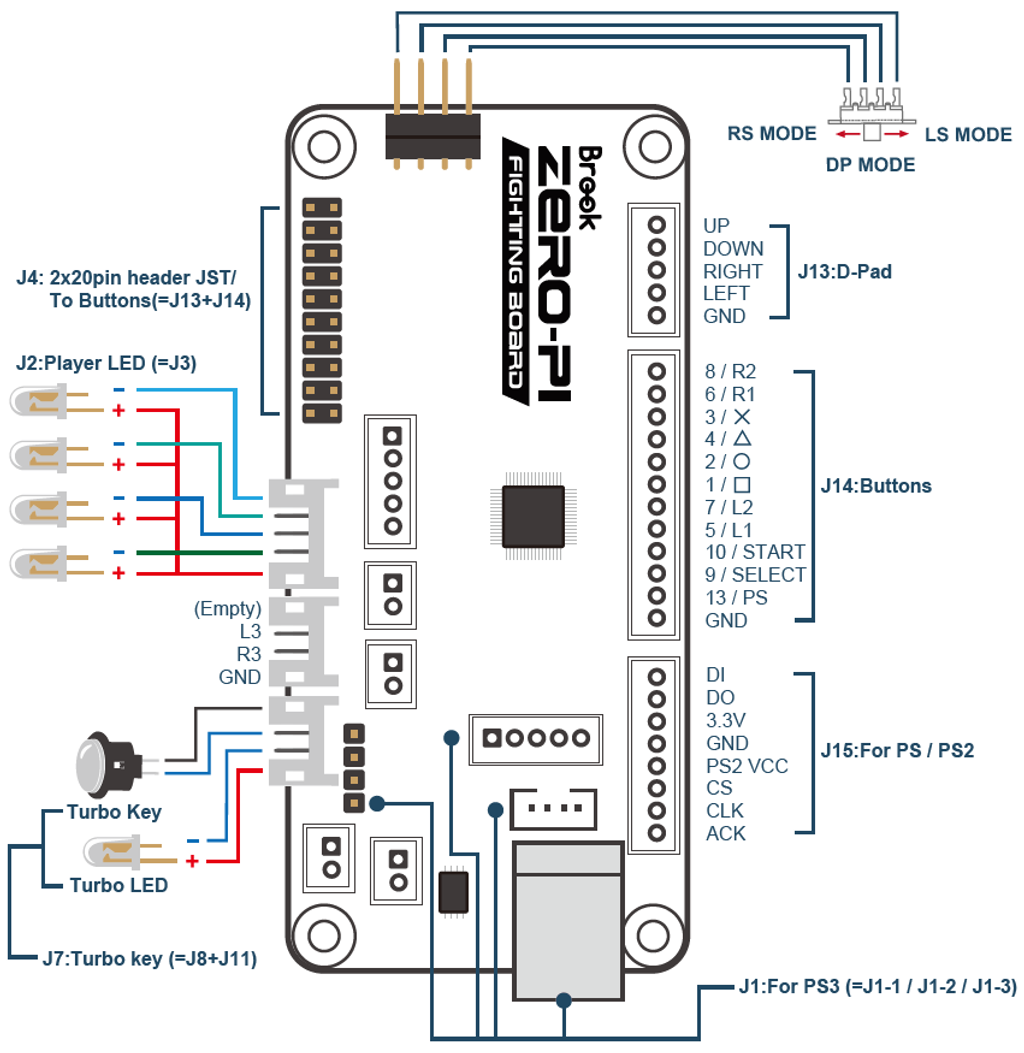 Brook Zero-Pi Fighting Board HowToConnect.png