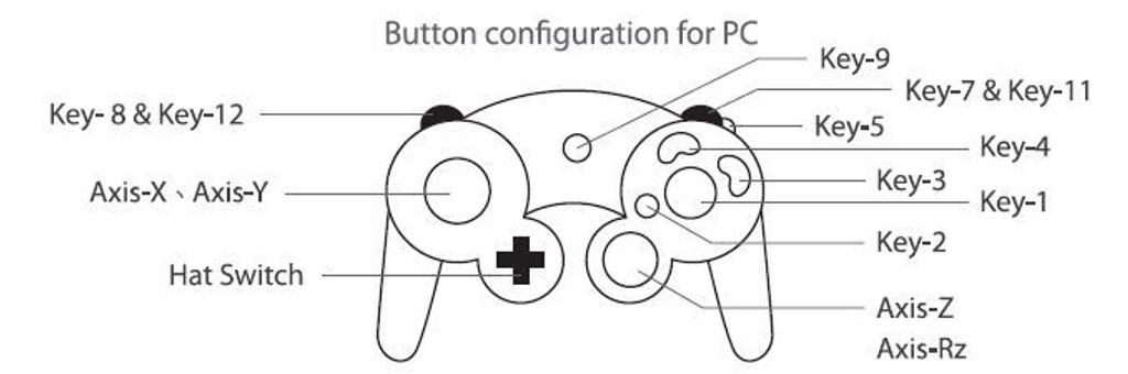 Game Controller Adapter for Wii04.JPG