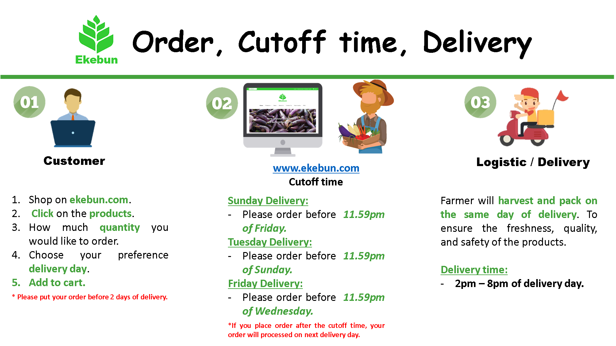 2,5,7 delivery.png