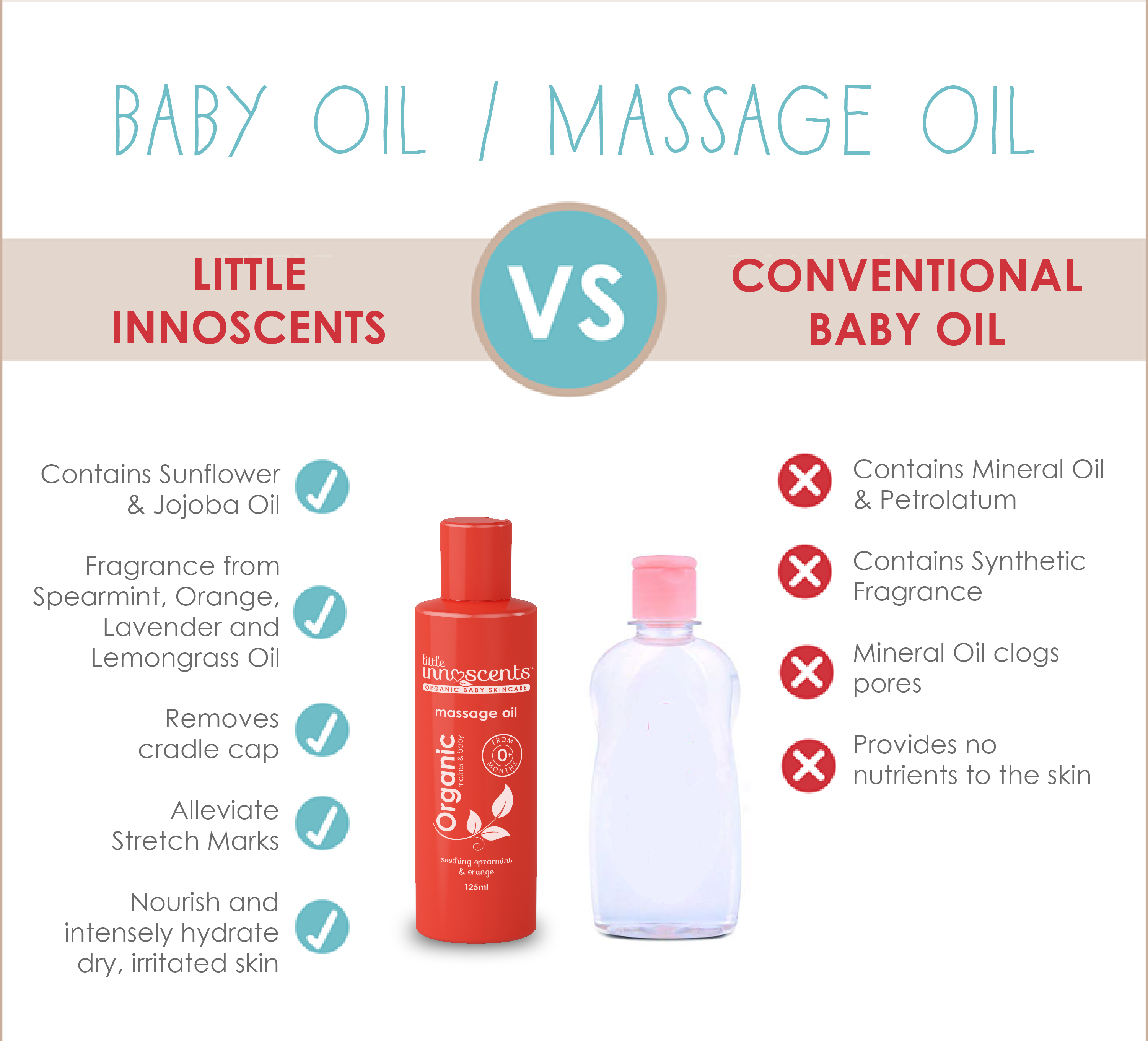 Massage Oil - comparison-01-02-02.jpg