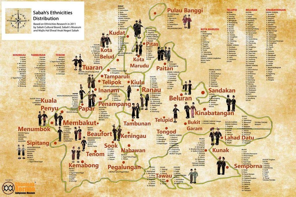 eMap Sabah Ethnicities Distribution small.jpg