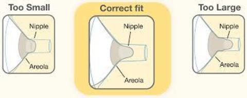 Medela Breastshield Size guide.jpg