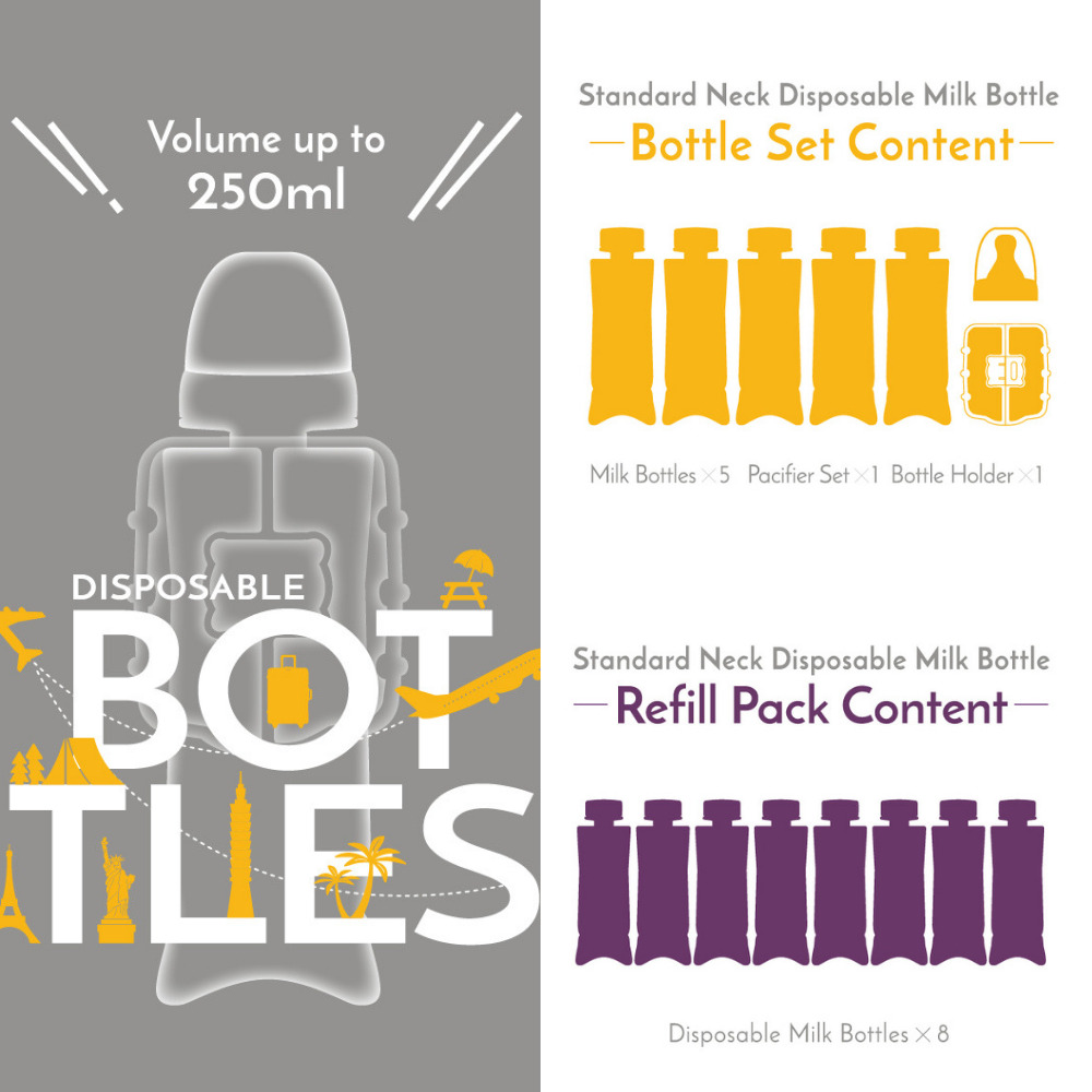 Standard neck-Bottle set and refill set.png