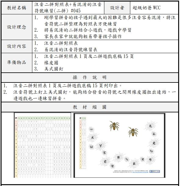 #045 注音二拼對照表+易混淆的注音符號練習(二拼)說明.jpg