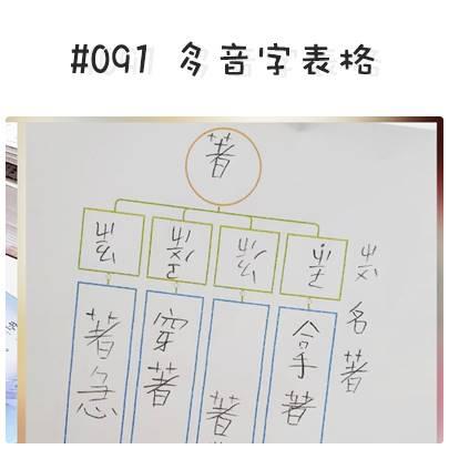 #091 多音字表格.jpg