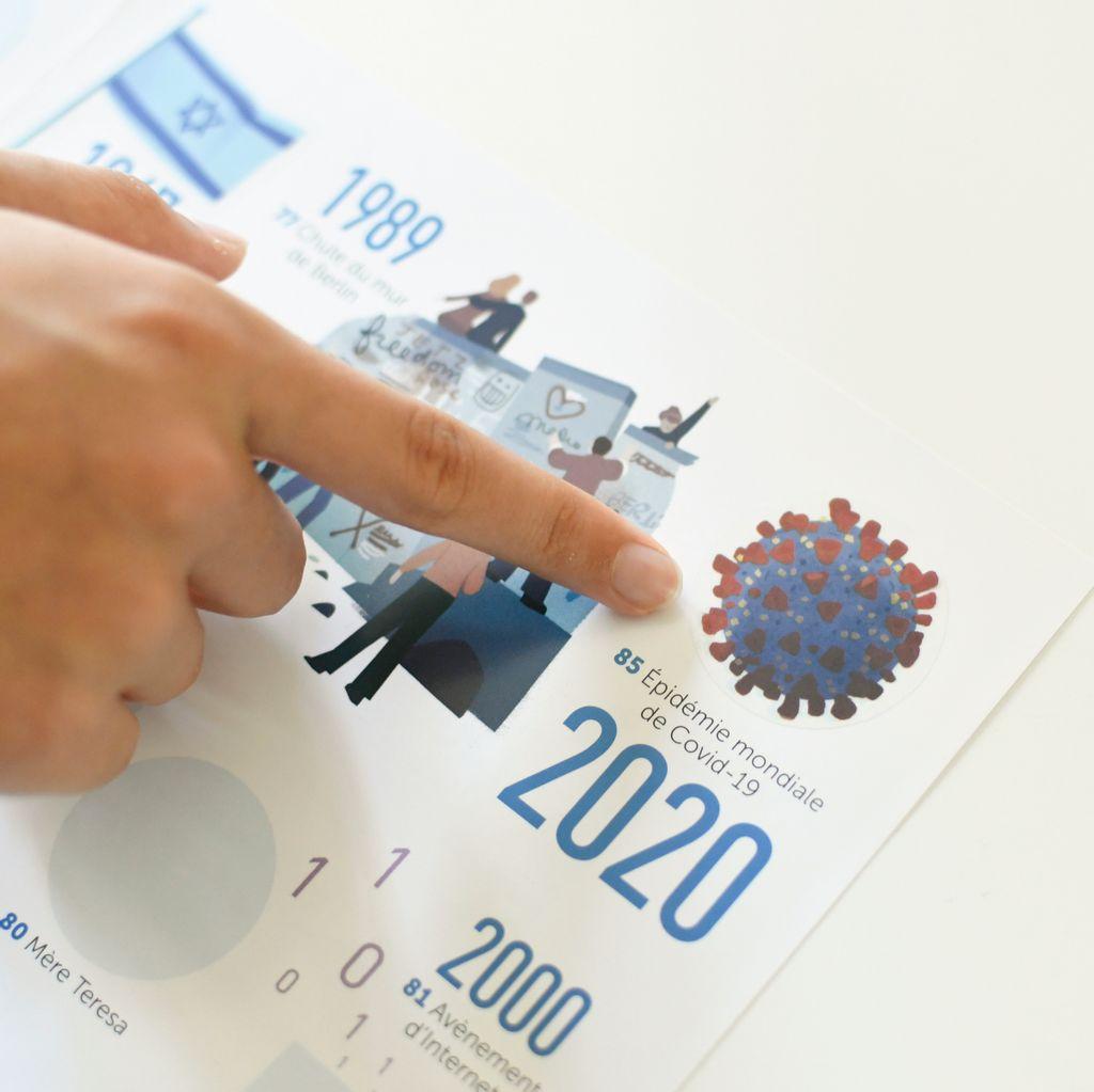 poppik poster educatif frise historique timeline stickers histoire 2 - copie.jpg