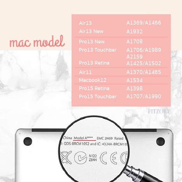 model chart-01.jpg