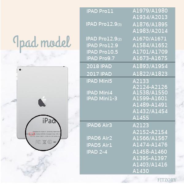 model chart-02.jpg