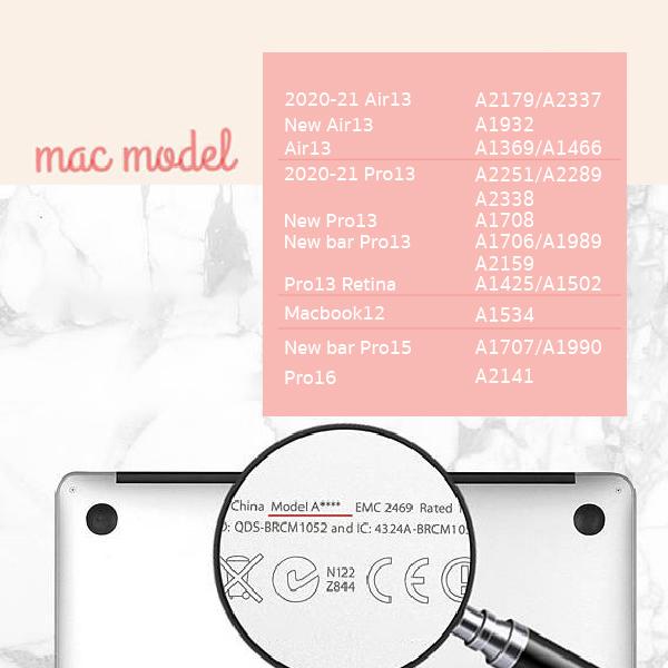 更新2021.4 model_mac型號.jpg