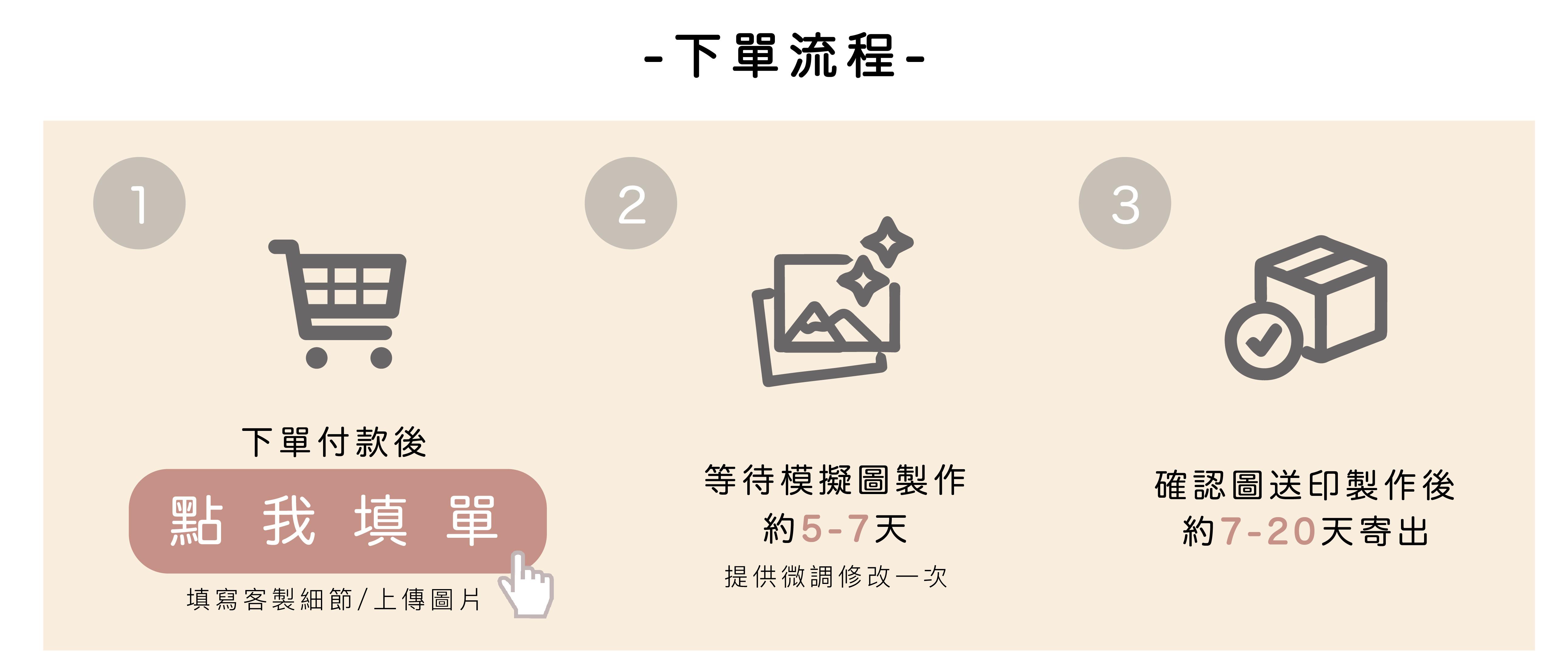 2021客製化內文(材質.顏色.須知)_下單流程-填單.jpg