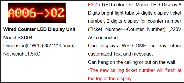 Wired Counter LED Display Unit