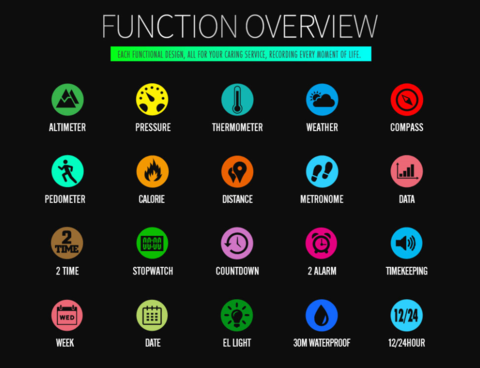 Function.PNG