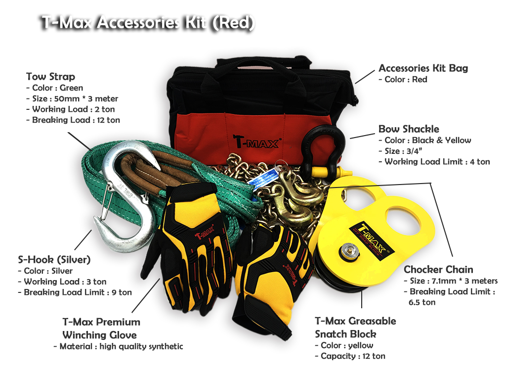 Accesories_Kit_red_with_name2.jpg