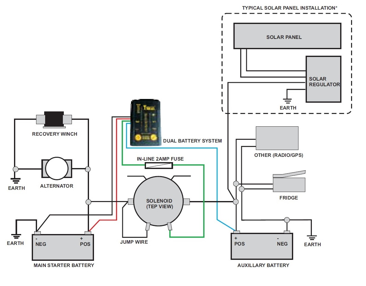 Wiring Diagram Also Dual Battery Wiring Diagram On Split System