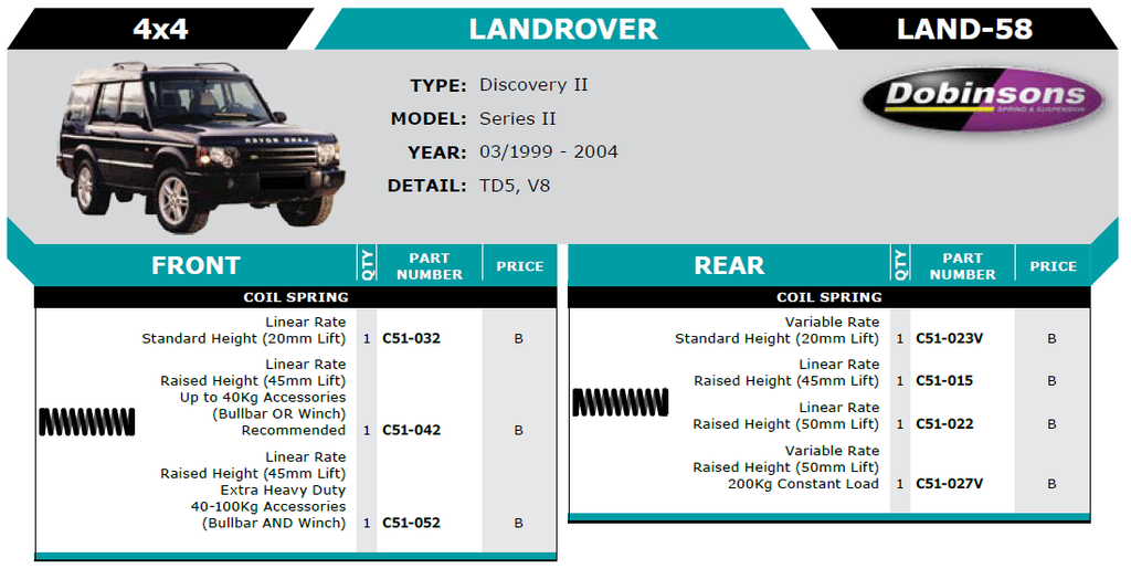 LandRover Discovery 2.png