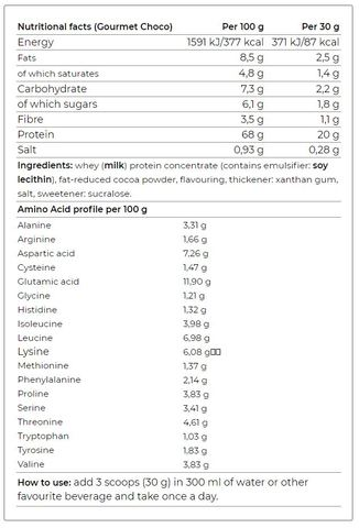 Yamamoto Nutrition Muscle Whey COMPLEX Fact.JPG